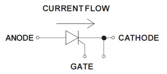 SCR Diagram