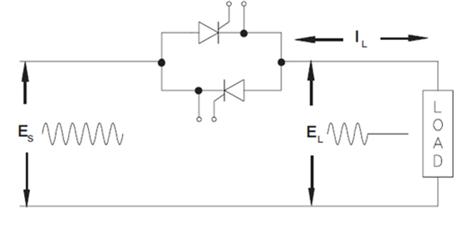 Single-Phase SCR
